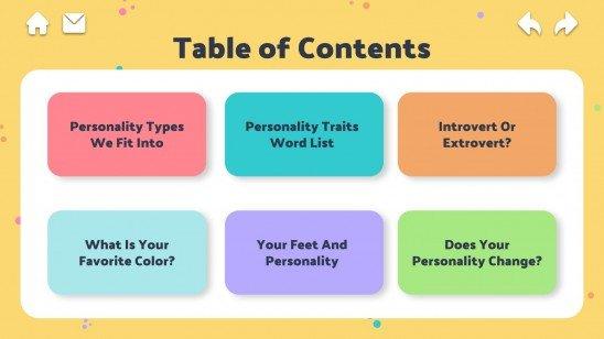 Modelo de apresentação Teste de personalidade interativo