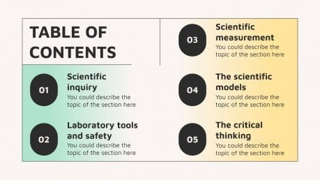 Modelo de apresentação Ciência Ambiental para o ensino médio