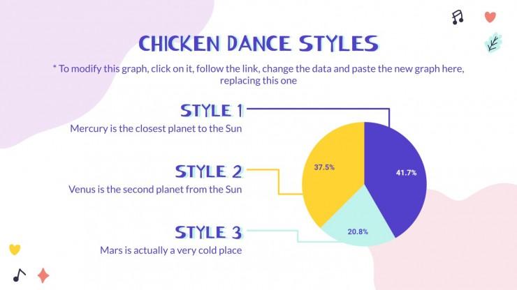 La journée de la danse des canards : Modèles de présentation