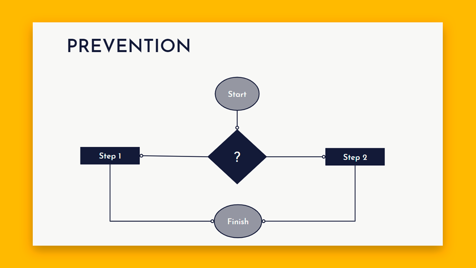 How to Create Flowcharts in Google Slides | Quick Tips & Tutorial for your presentations