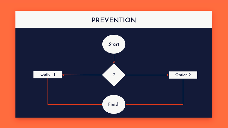 How to Create a Flowchart in PowerPoint | Quick Tips & Tutorial for your presentations