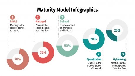 Maturity Model Infographics presentation template