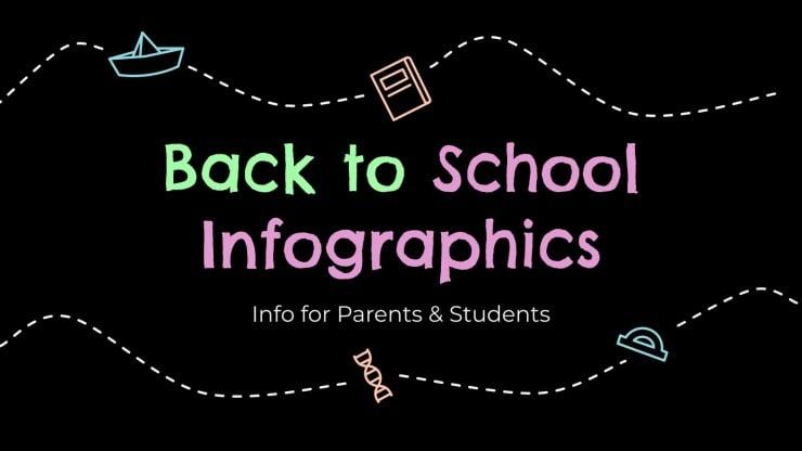 Infográficos volta às aulas: info para pais e alunos