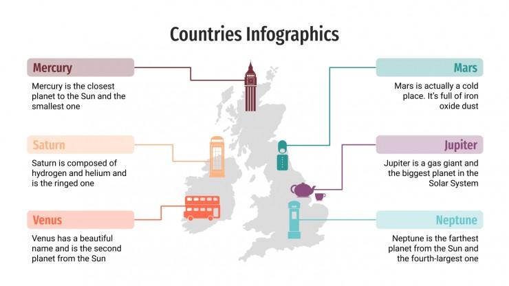 Infographies de pays : Modèles de présentation