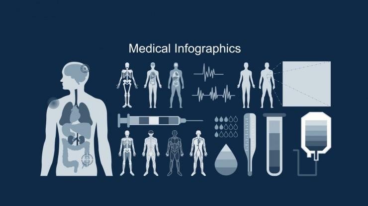 Modelo de apresentação Centro médico