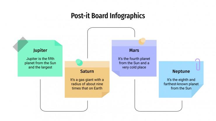 Post-it Board Infografiken Präsentationsvorlage