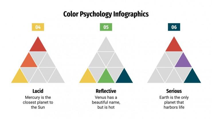 Infographies sur la psychologie des couleurs : Modèles de présentation