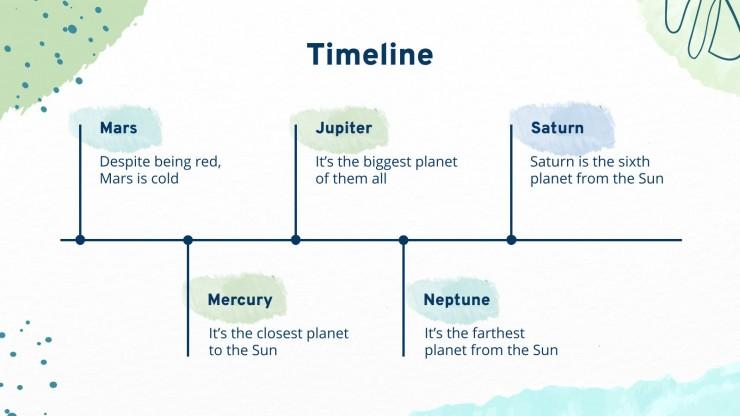 Aqua Marketing Plan presentation template