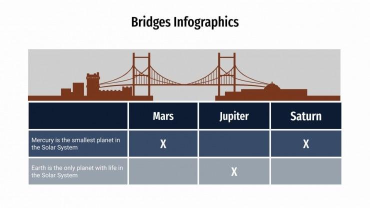 Brücken-Infografiken Präsentationsvorlage