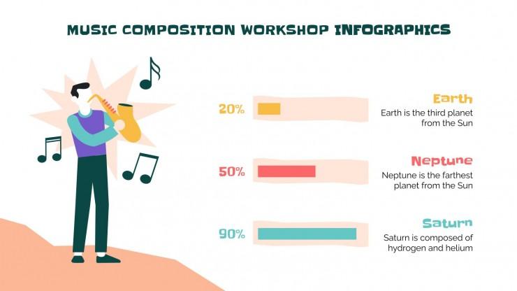 Modelo de apresentação Infográficos workshop de composição musical