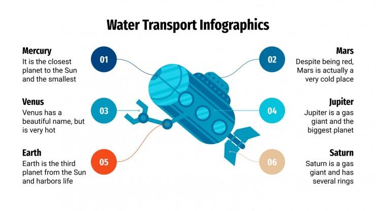 Infografiken Wassertransport Präsentationsvorlage
