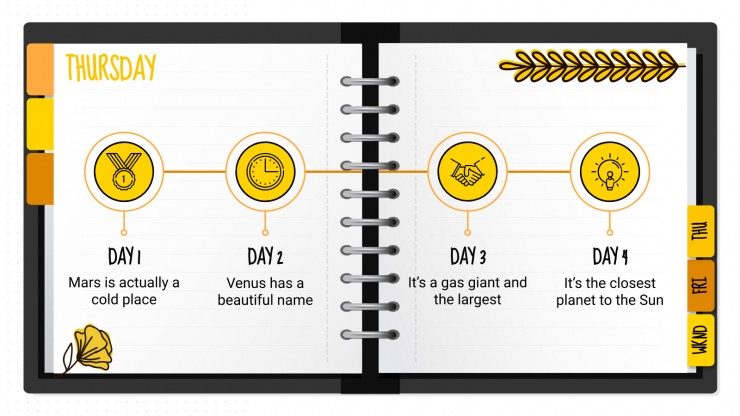 Planificateur hebdomadaire Mindme : Modèles de présentation