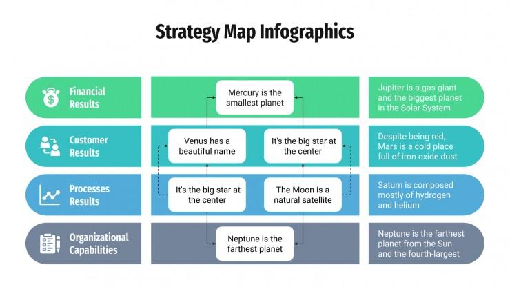 Modelo de apresentação Infográficos de mapas de estratégia