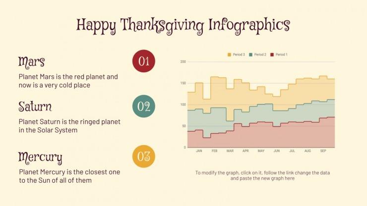 Happy Thanksgiving Infographics presentation template