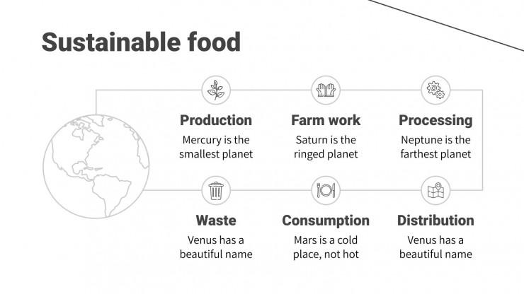 Tag der nachhaltigen Gastronomie Präsentationsvorlage
