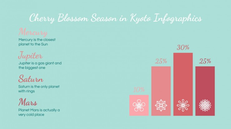 Kirschblütenzeit in Kyoto Infografiken Präsentationsvorlage
