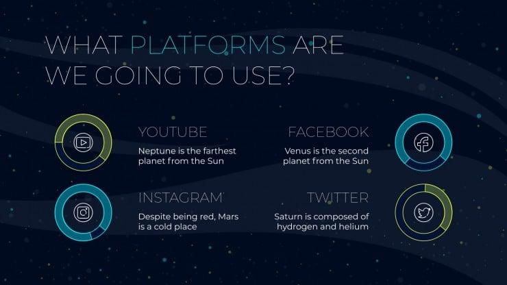 Earth Hour sur les réseaux sociaux : Modèles de présentation