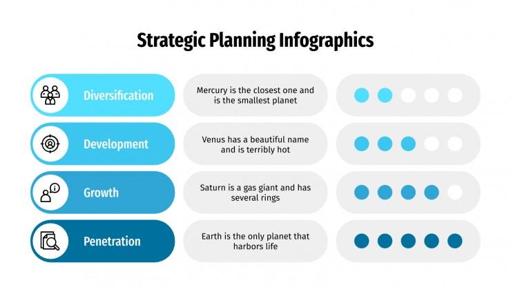 Modelo de apresentação Infográficos de planejamento estratégico