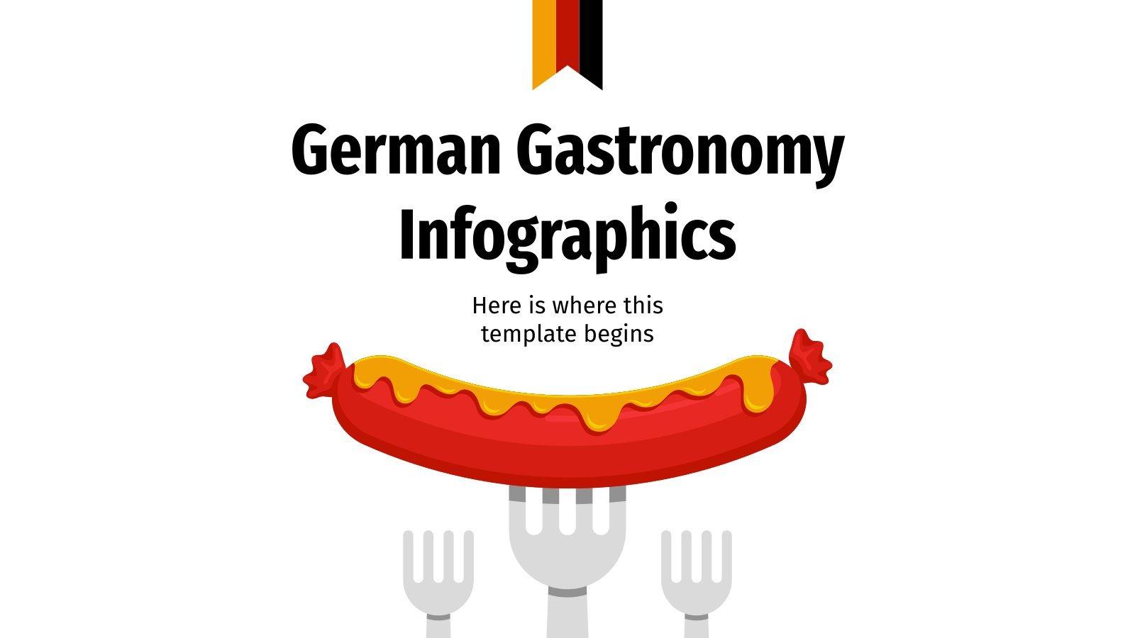 Infographies sur la gastronomie allemande : Modèles de présentation