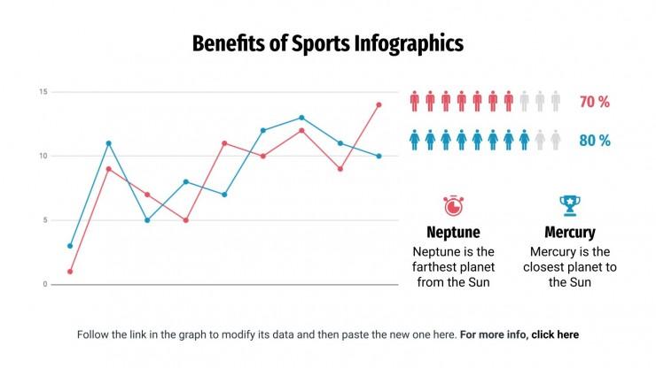 Plantilla de presentación Infografías de los beneficios del deporte