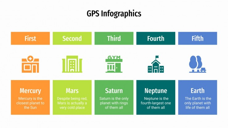 Infographies sur le GPS : Modèles de présentation