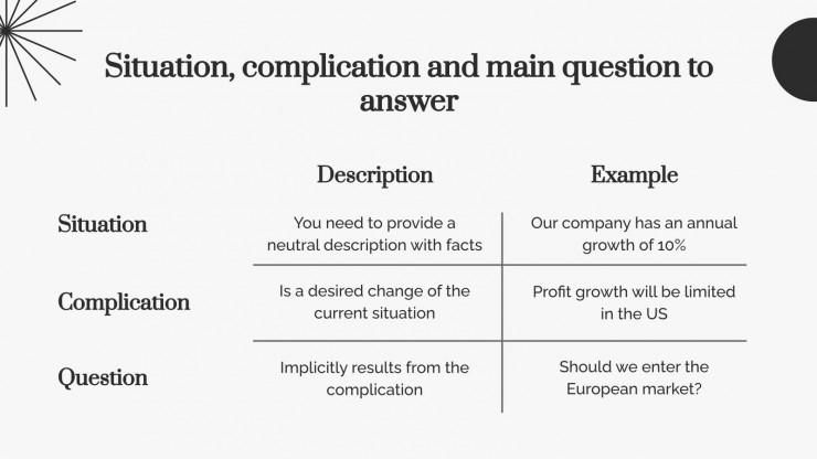 Einfache Formen Beratung Toolkit Präsentationsvorlage