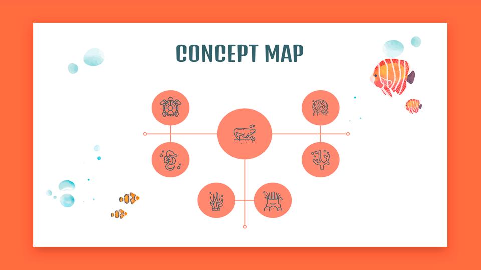Cómo crear un mapa conceptual en PowerPoint | Tutoriales y Tips para tus presentaciones