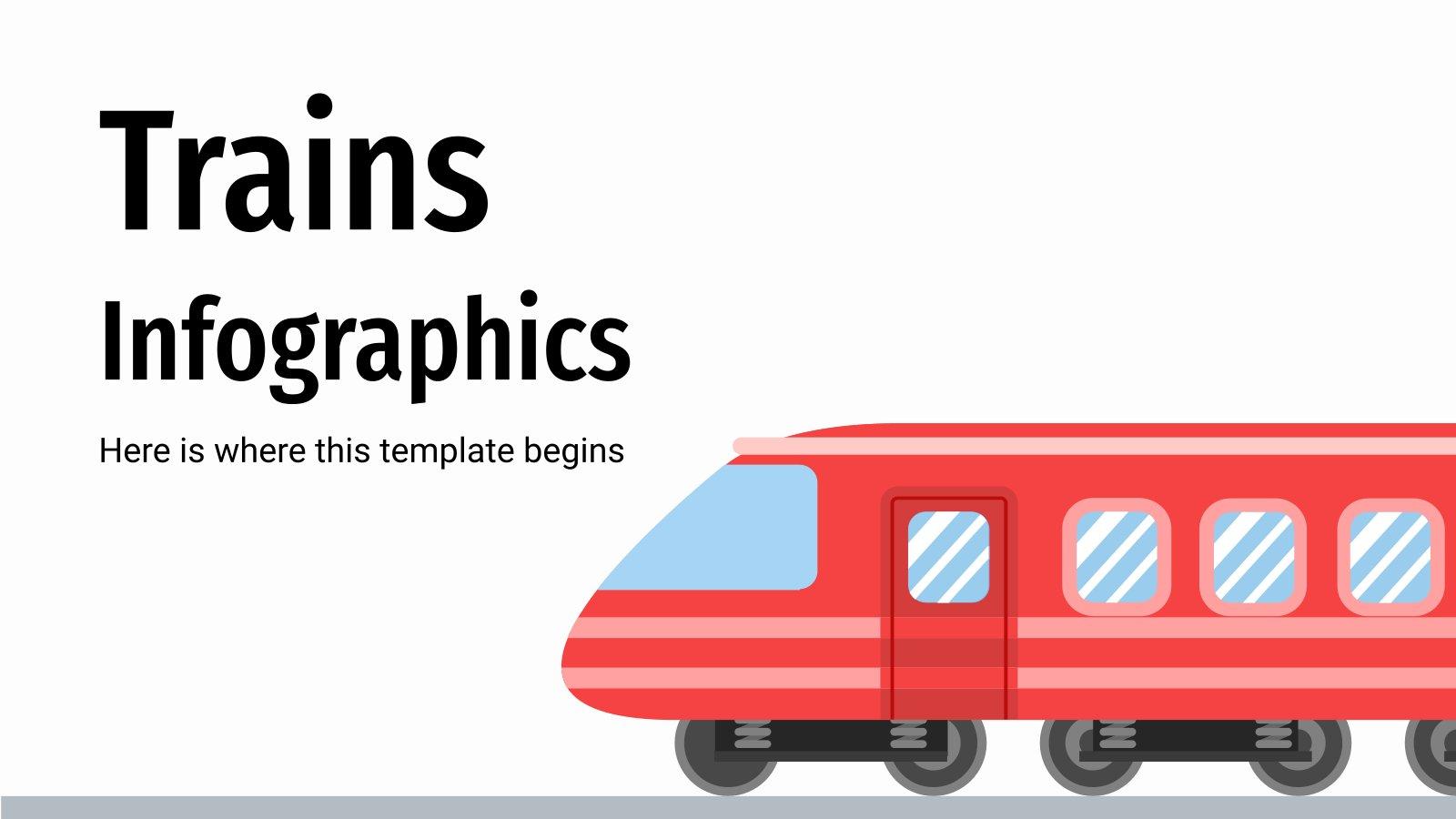 Modelo de apresentação Infográficos dos trens