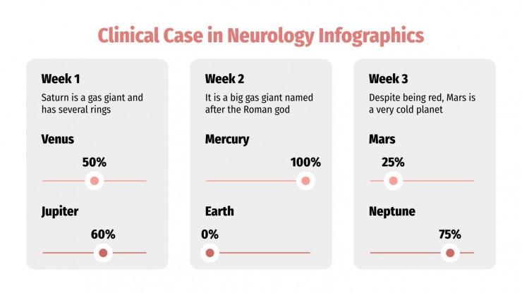 Plantilla de presentación Infografías Caso clínico de neurología