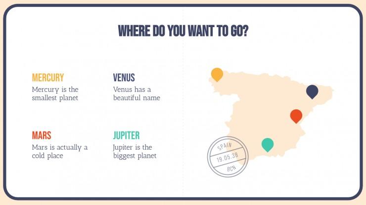 Traverly Passport presentation template