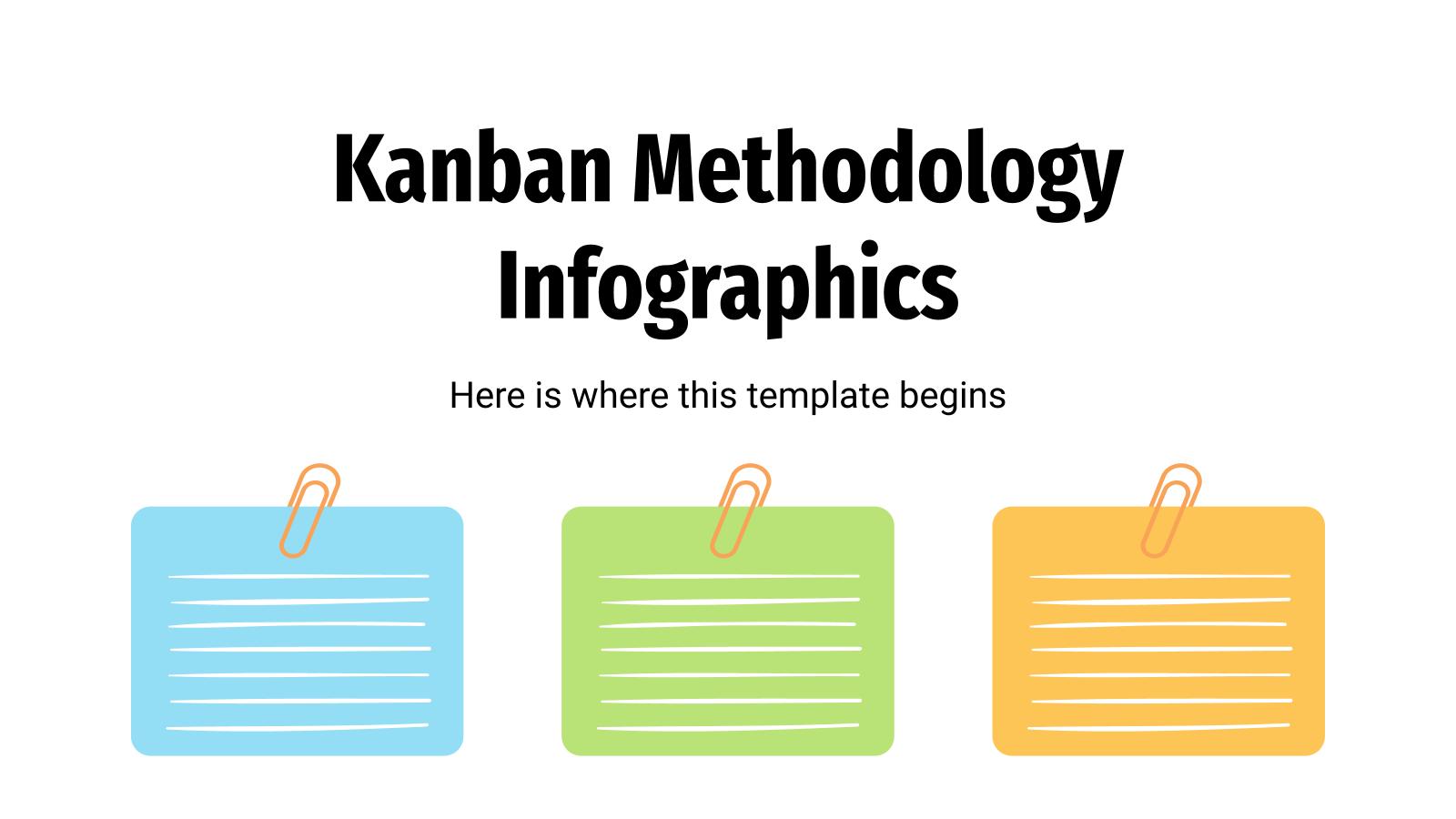 Modelo de apresentação Infográficos de metodologia Kanban