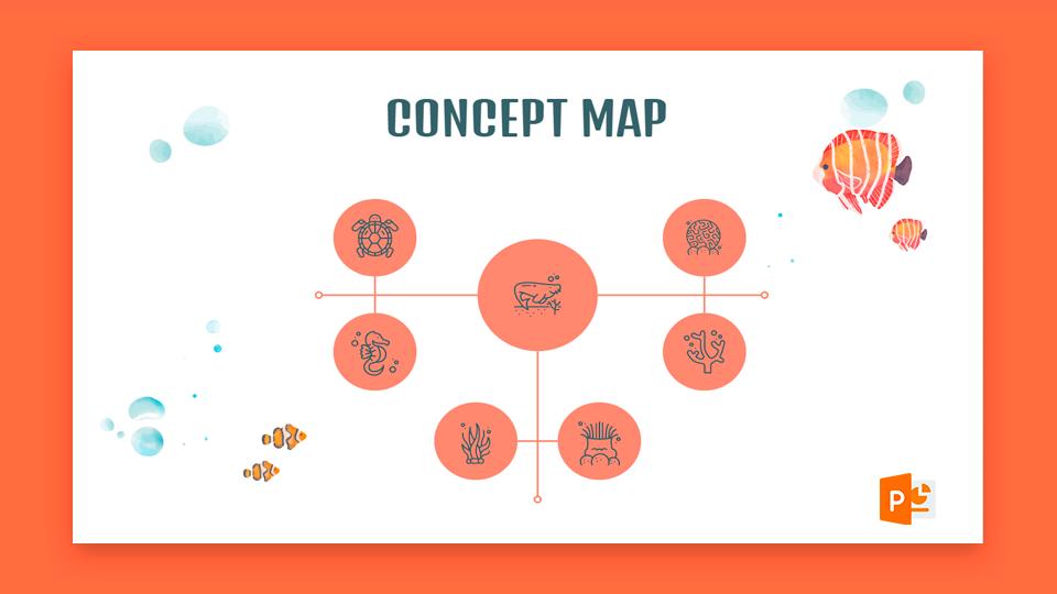 Como criar um mapa conceitual no PowerPoint | Tutoriais e Dicas de apresentação