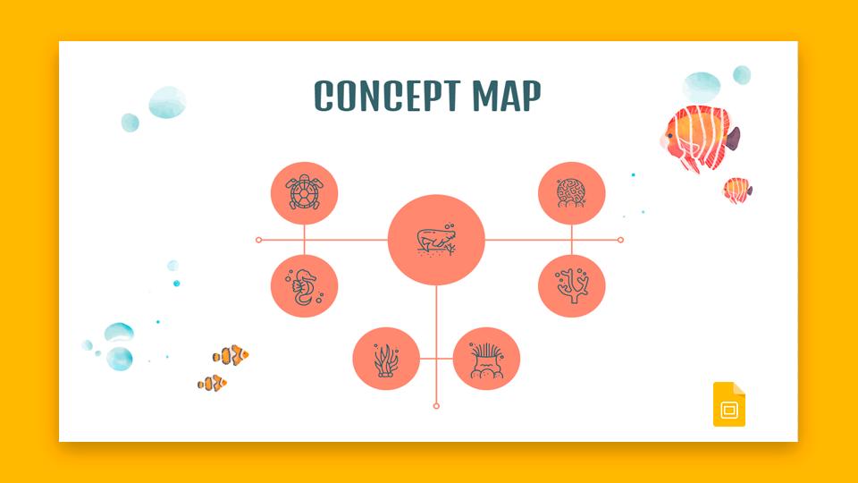 Como criar um mapa conceitual no Google Slides | Tutoriais e Dicas de apresentação