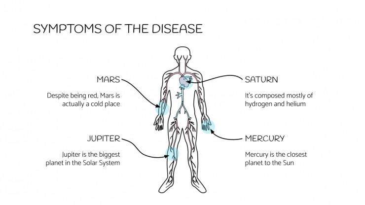 Croquis des maladies : Modèles de présentation
