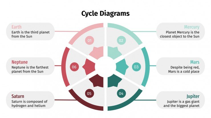 Cycle Diagrams presentation template