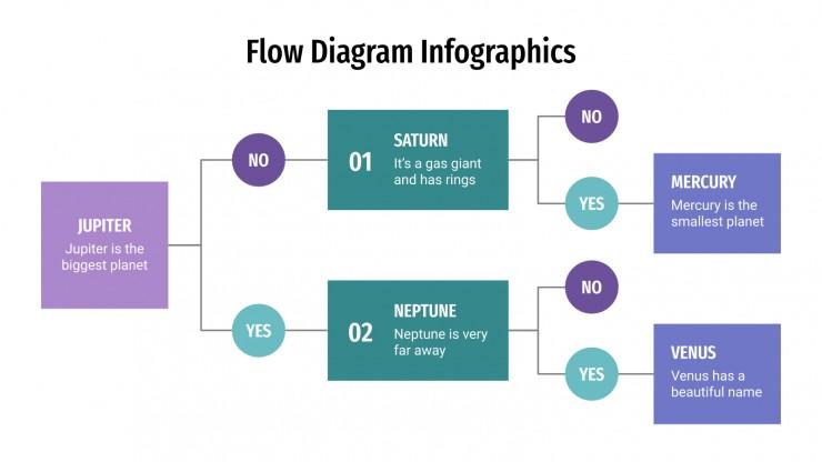 Flow Diagram Infographics presentation template