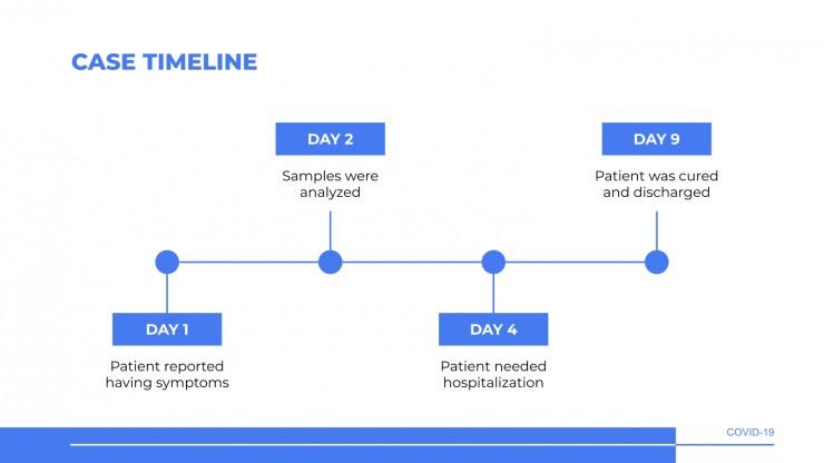 Modelo de apresentação Caso clínico de coronavírus