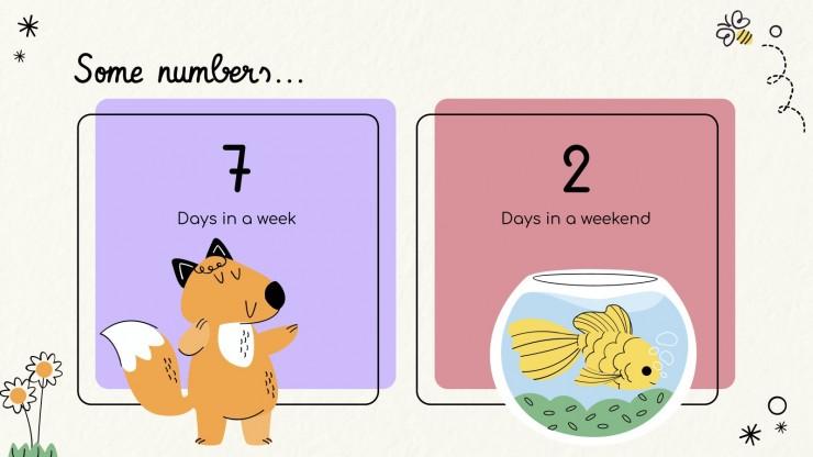 Plantilla de presentación Aprender los días de la semana