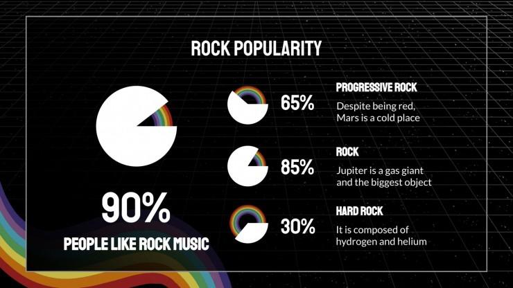 Modelo de apresentação Apreciação do rock progressivo