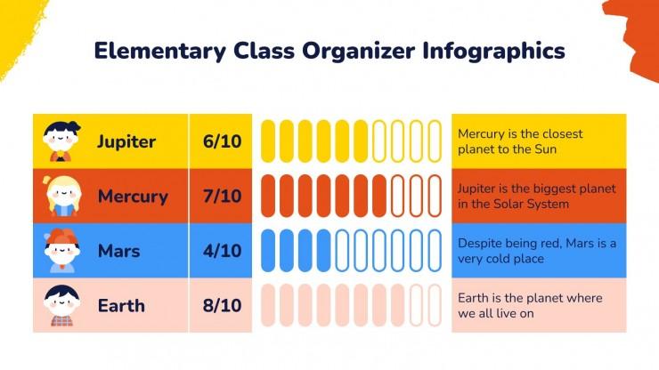 Elementary Class Organizer Infographics presentation template