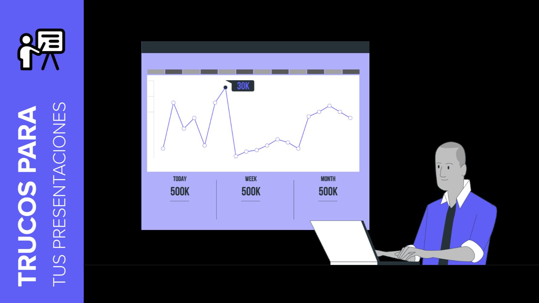 Tips sobre cómo empezar bien una presentación | Tutoriales y Tips para tus presentaciones