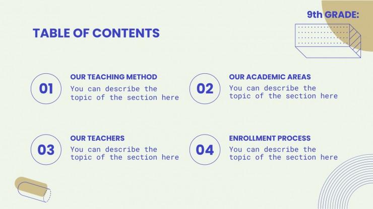 Mathematik für die 9. Klasse: Geometrie Präsentationsvorlage