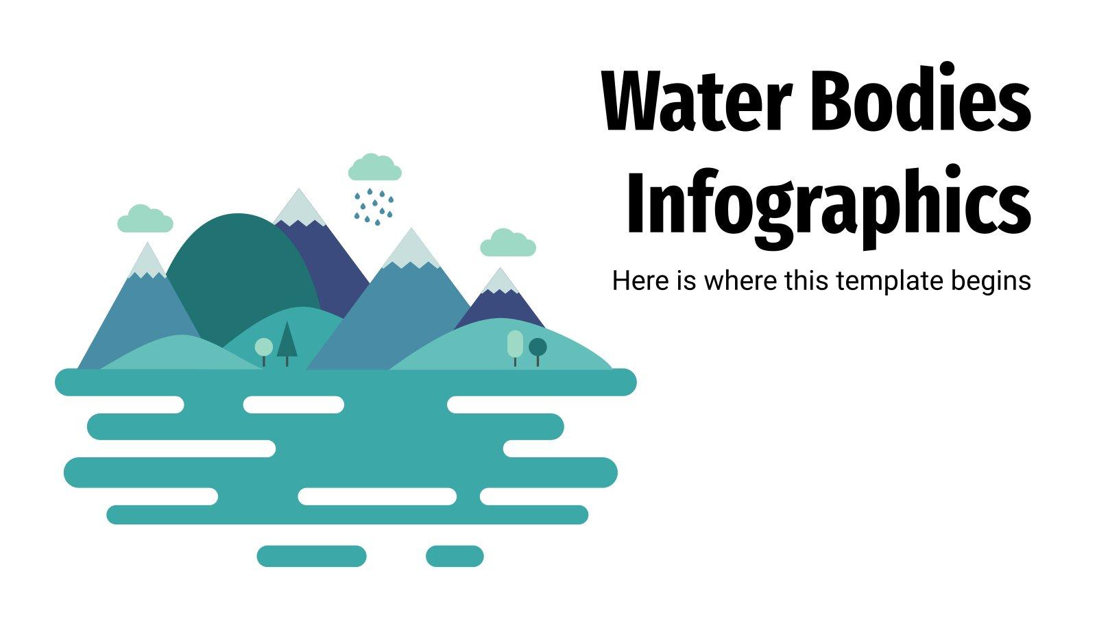 Wasser-Infografiken Präsentationsvorlage