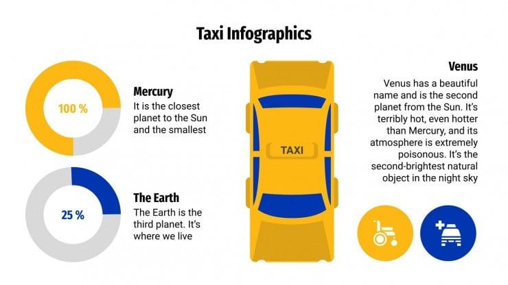 Taxi-Infografiken Präsentationsvorlage