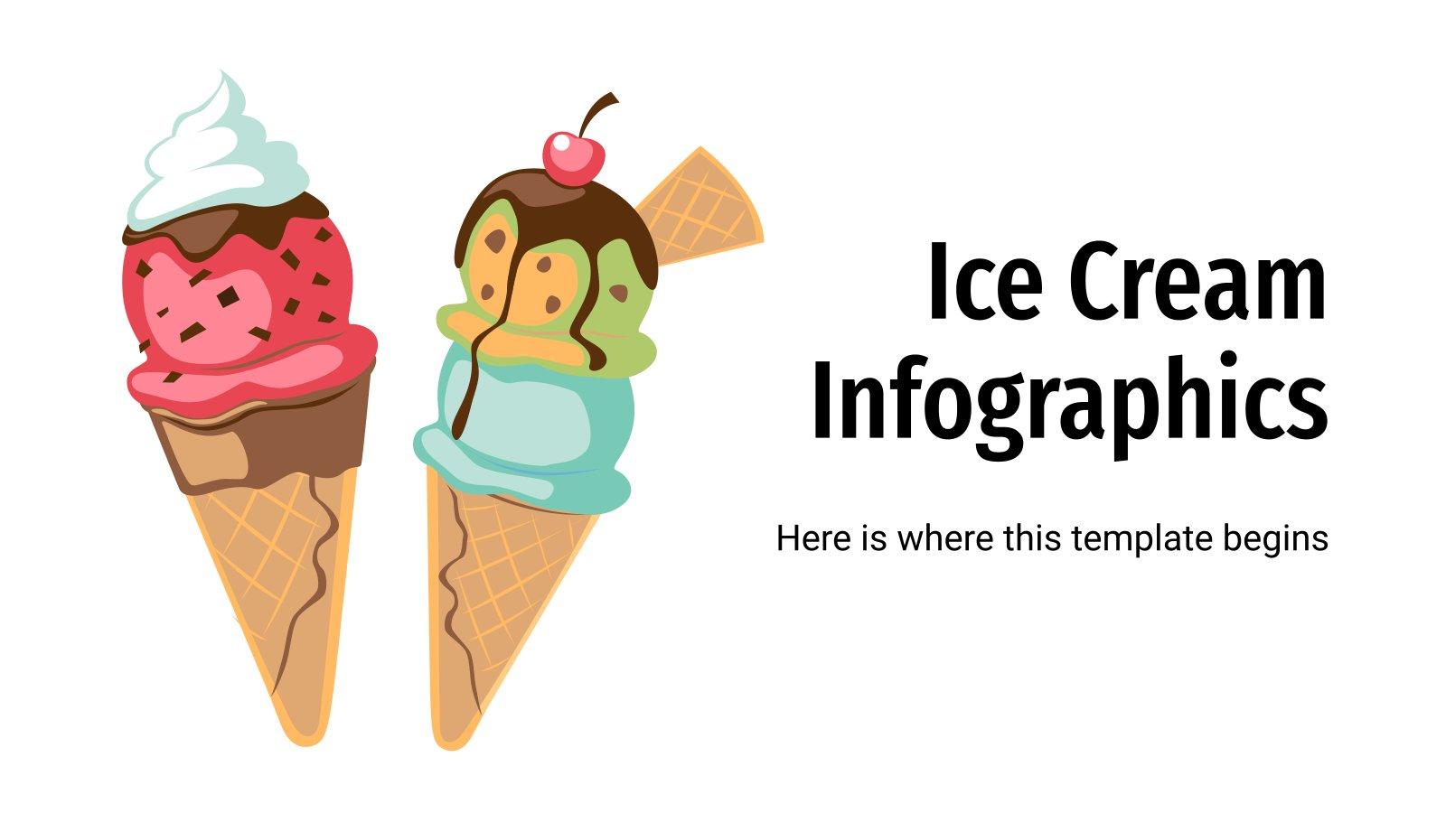 Modelo de apresentação Infográficos dos sorvetes