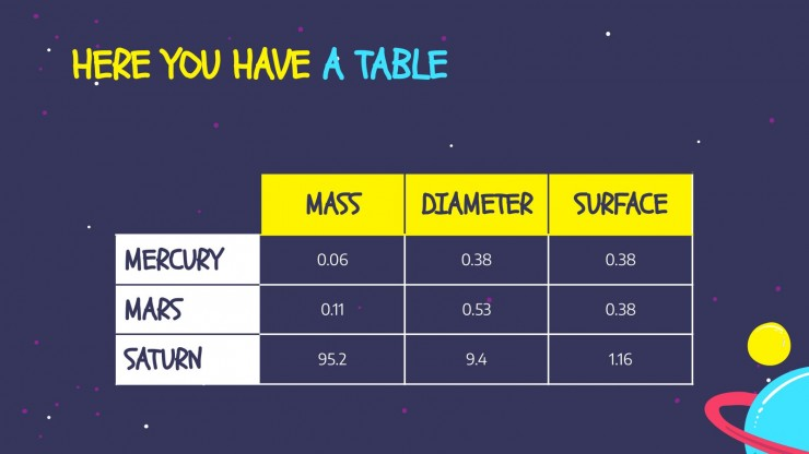 Science Subject for Elementary - 2nd Grade: Astronomy presentation template