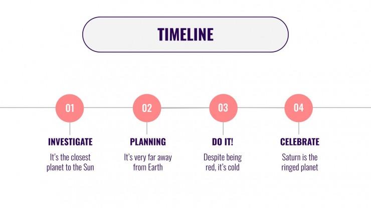 Meeting und Bericht Mind-Map Präsentationsvorlage