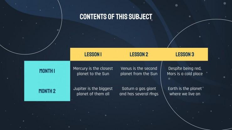Leçon sur le système solaire : Modèles de présentation