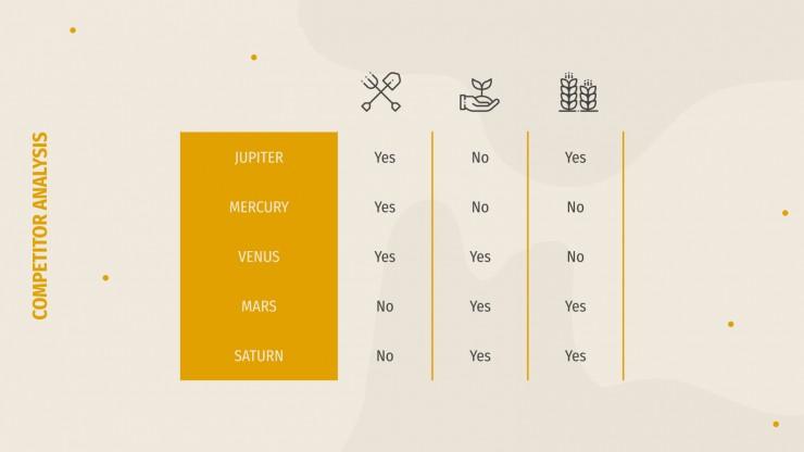 Modelo de apresentação Plano para agronegócios