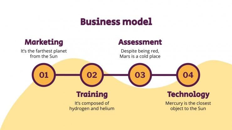 Modelo de apresentação Pitch deck para startup auténtica